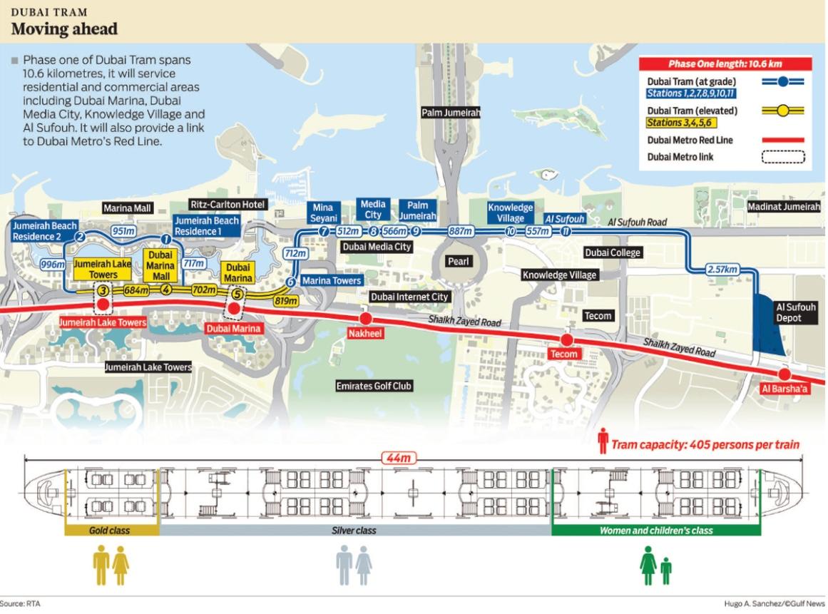 Route van de Dubai Tram - fase 1