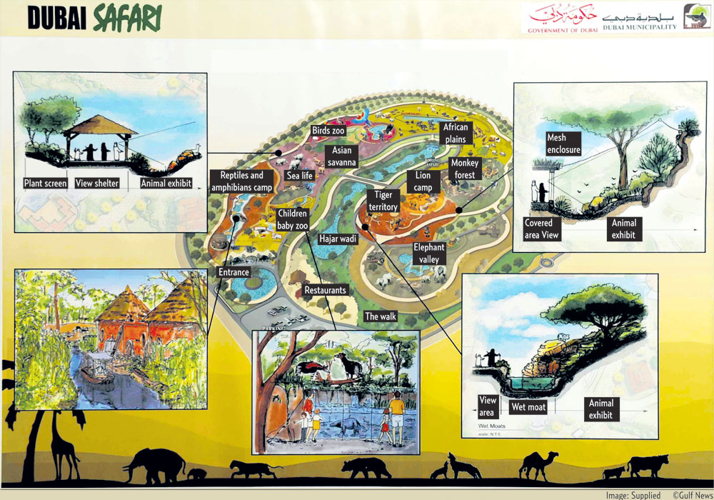 The Dubai Safari Park